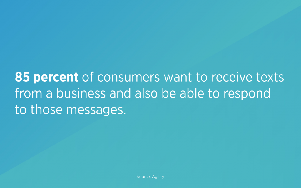 85 percent of consumers want to receive texts from a business and also able to respond to those messages. Clearly business texting matters.