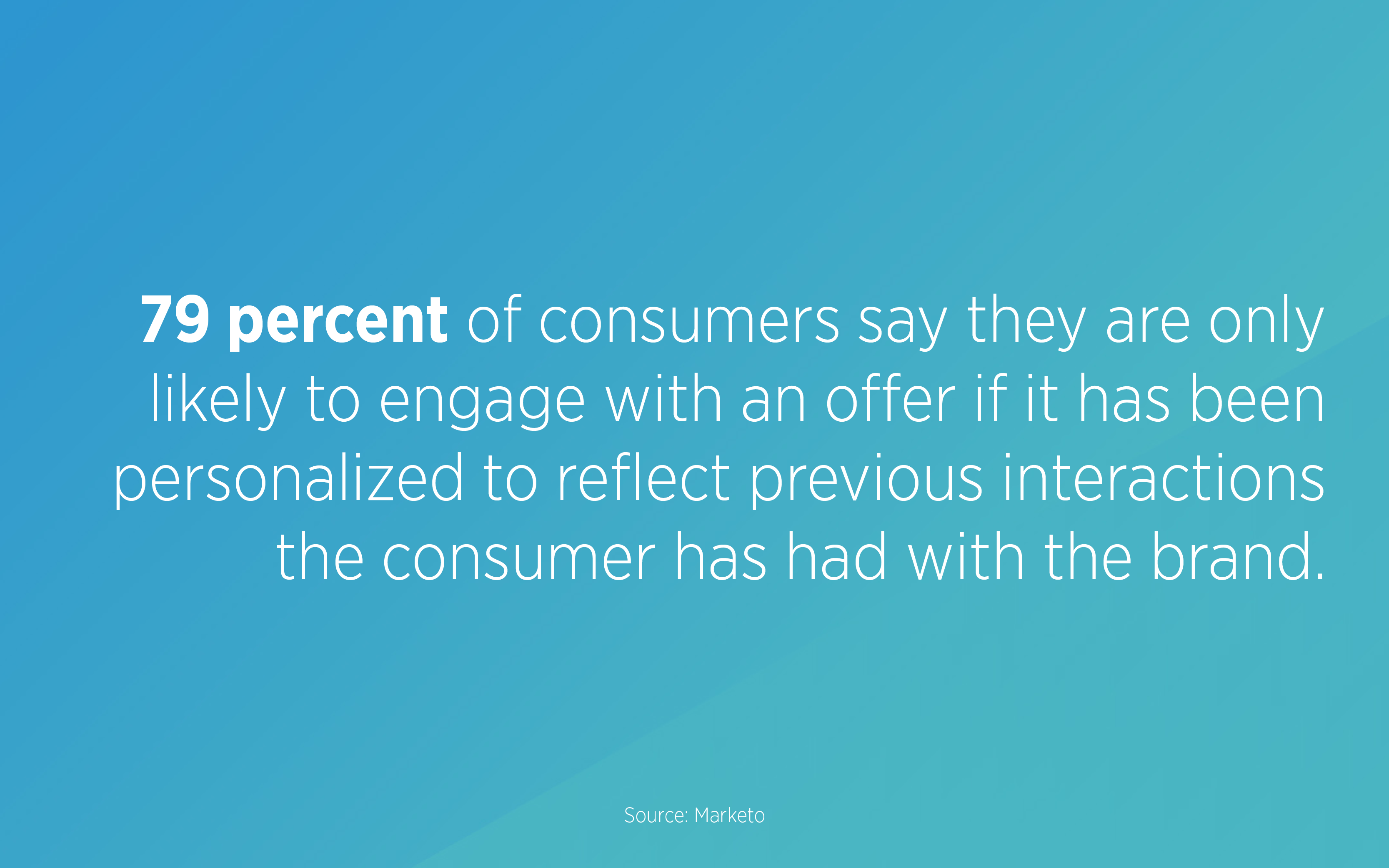 79% of consumers say they are only likely to engage with an offer if it has been personalized to reflect previous interactions the consumer has had with the brand. This is why personalizing messages is so important.